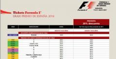 Imagen de la Web del Circuit de Catalunya